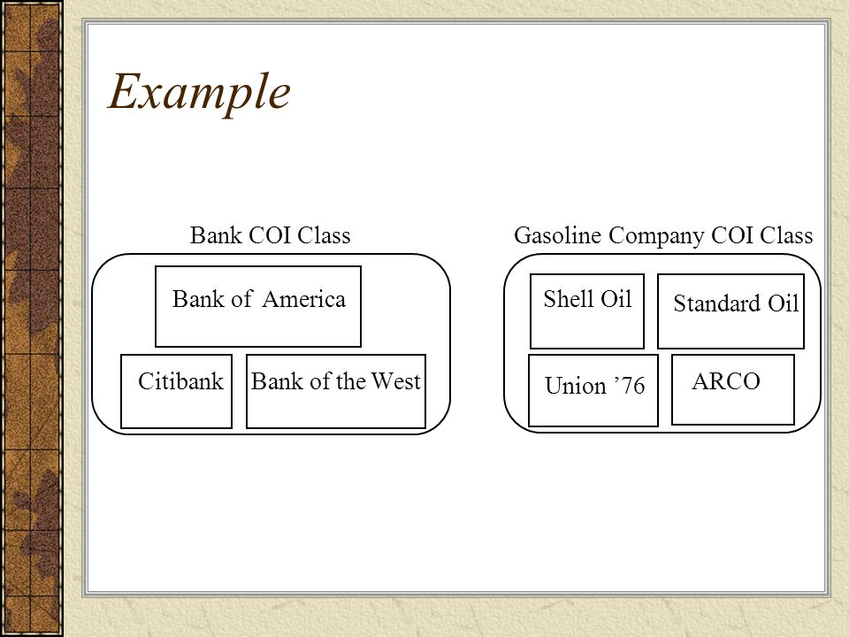 Example Bank of America Citibank Bank of the W est Bank COI Class