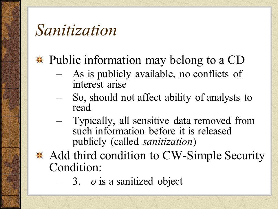 Sanitization Public information may belong to a CD