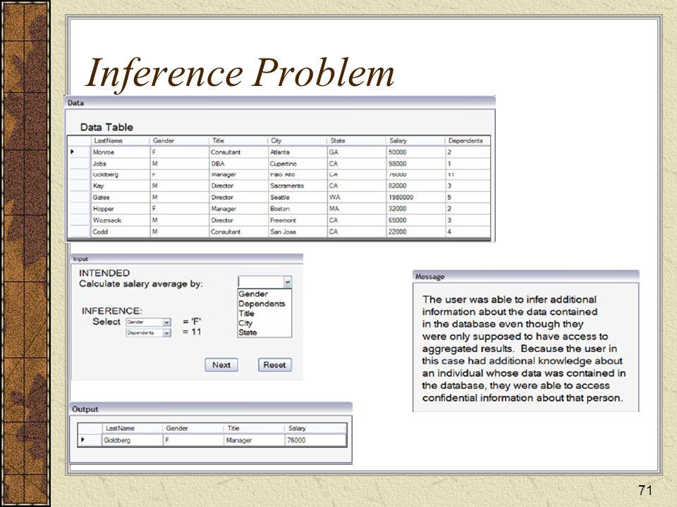 Inference Problem