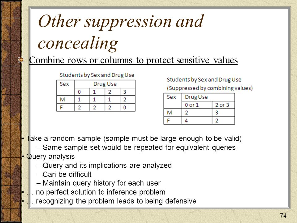 Other suppression and concealing