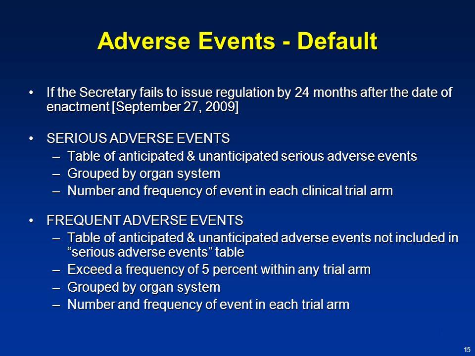 Adverse Events - Default