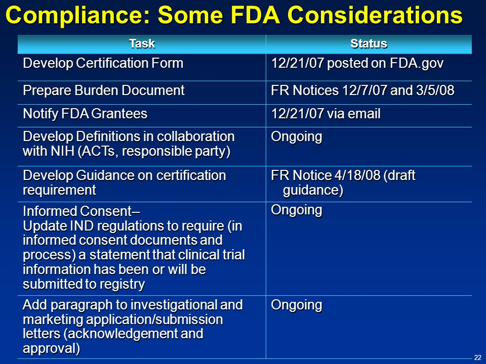 Compliance: Some FDA Considerations