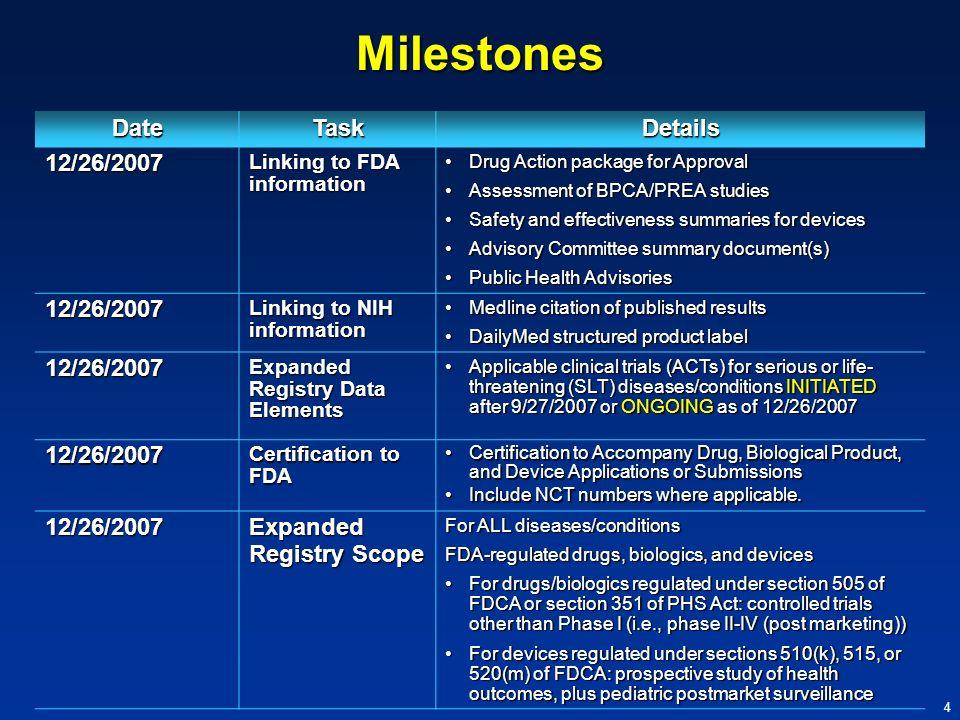 Milestones Date Task Details 12/26/2007 Expanded Registry Scope