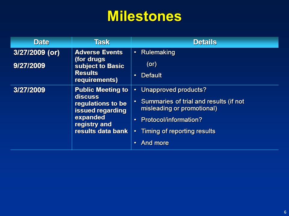 Milestones Date Task Details 3/27/2009 (or) 9/27/2009 3/27/2009