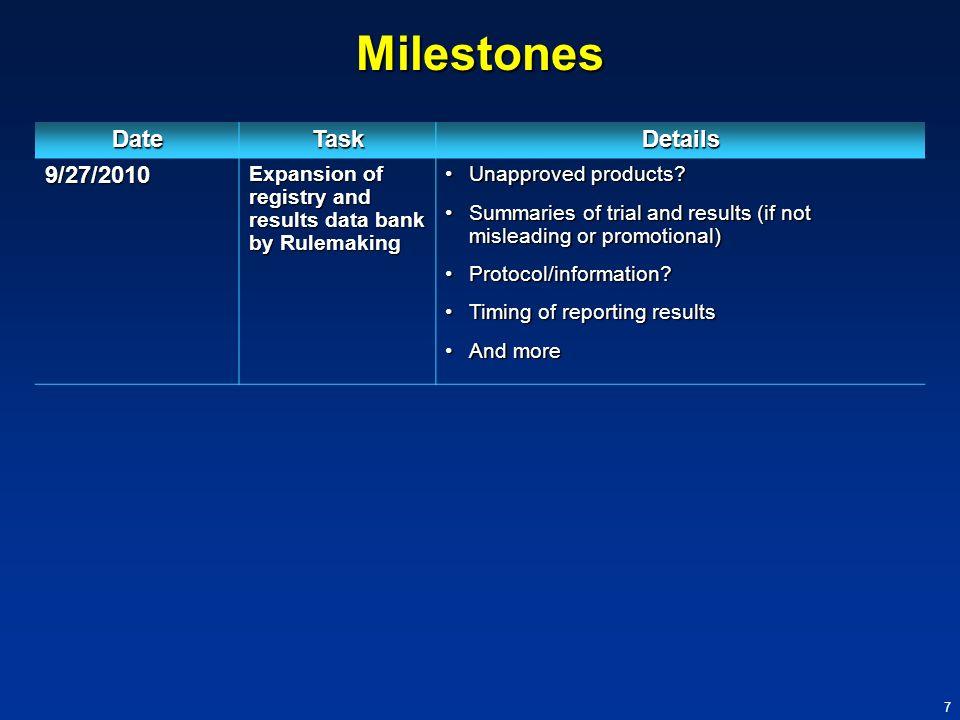 Milestones Date Task Details 9/27/2010
