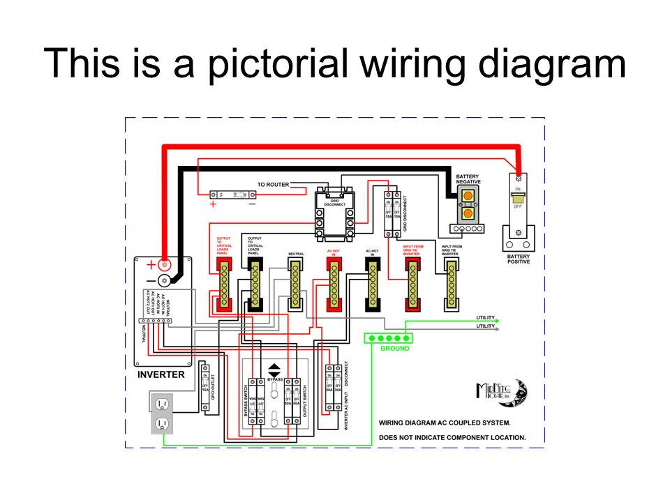 This+is+a+pictorial+wiring+diagram ac couple ppt video online download infratech heaters wiring diagrams at mr168.co