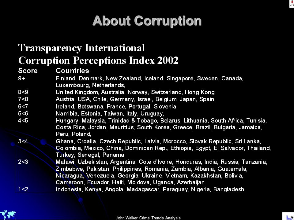 About Corruption
