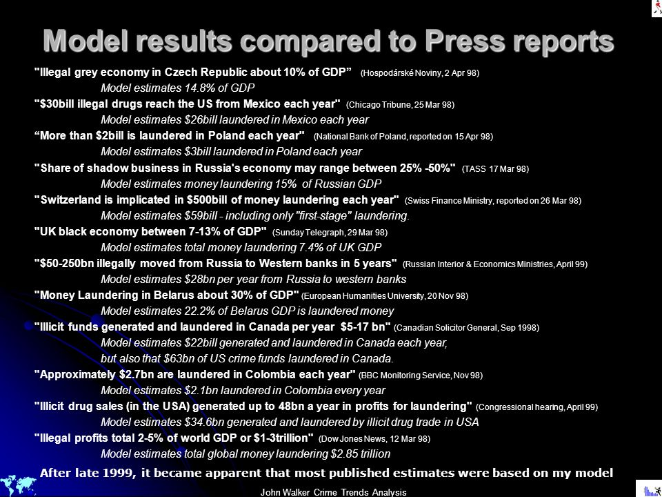 Model results compared to Press reports