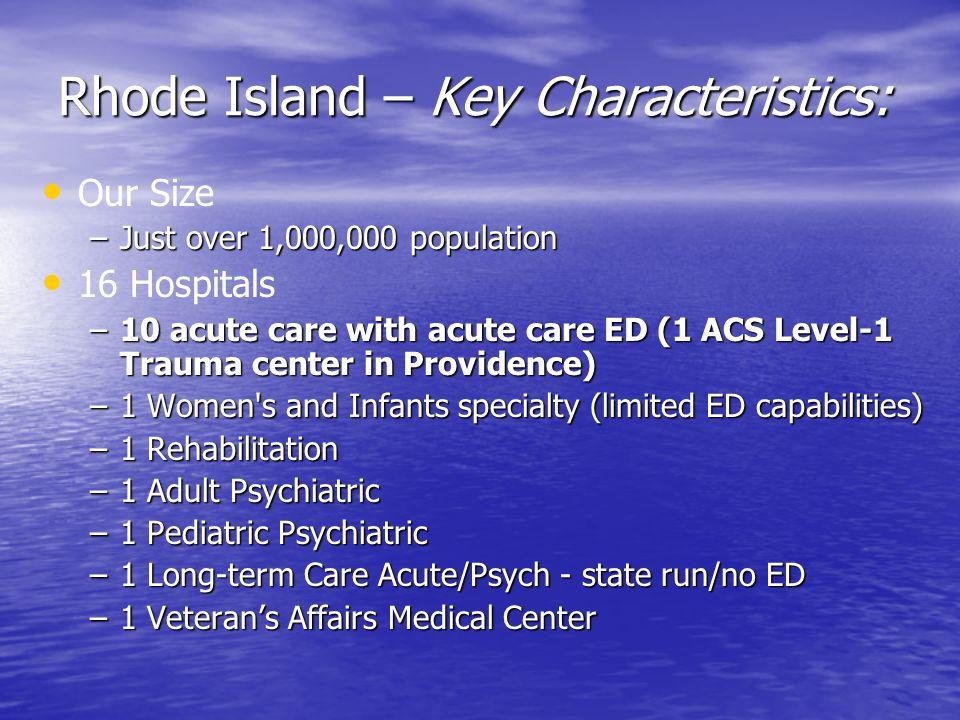 Rhode Island – Key Characteristics: