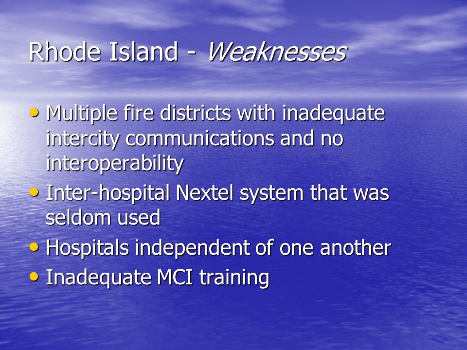 Rhode Island - Weaknesses