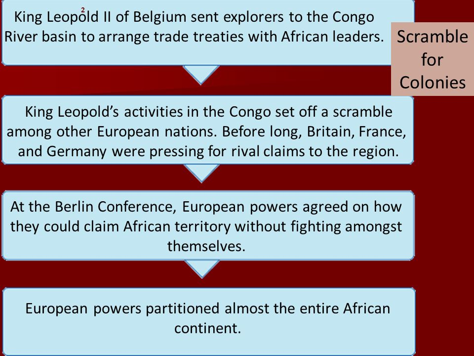King Leopold II of Belgium sent explorers to the Congo