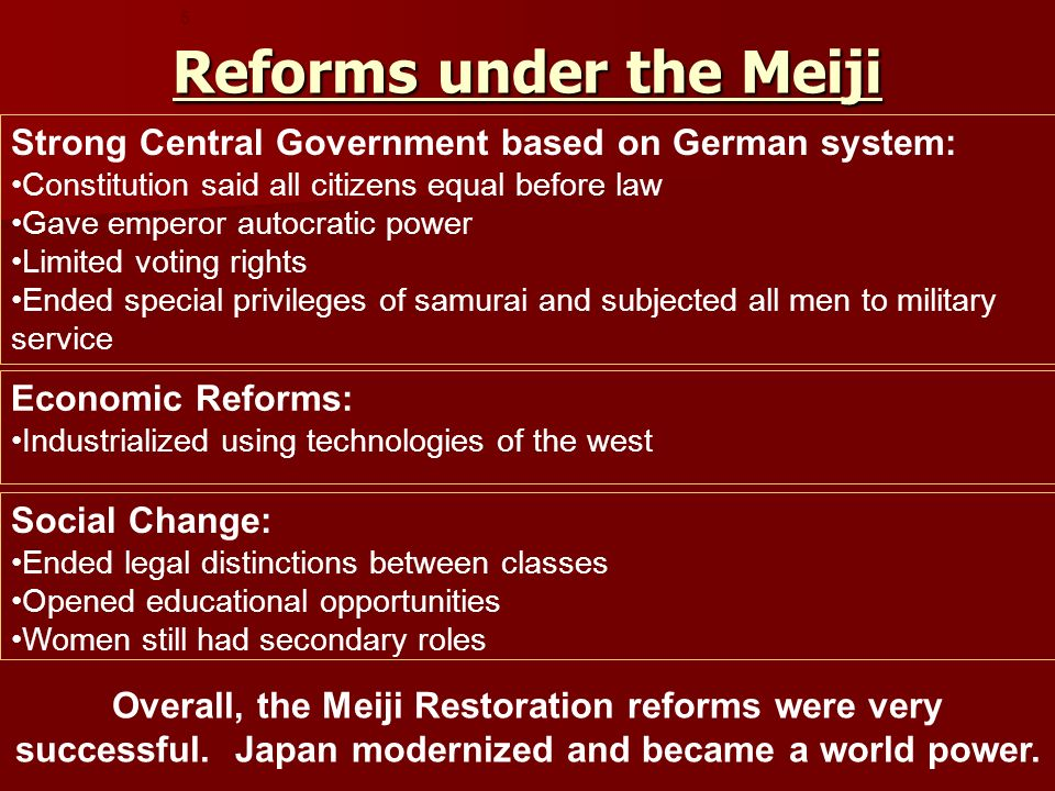 Reforms under the Meiji