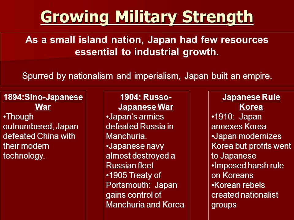 Growing Military Strength