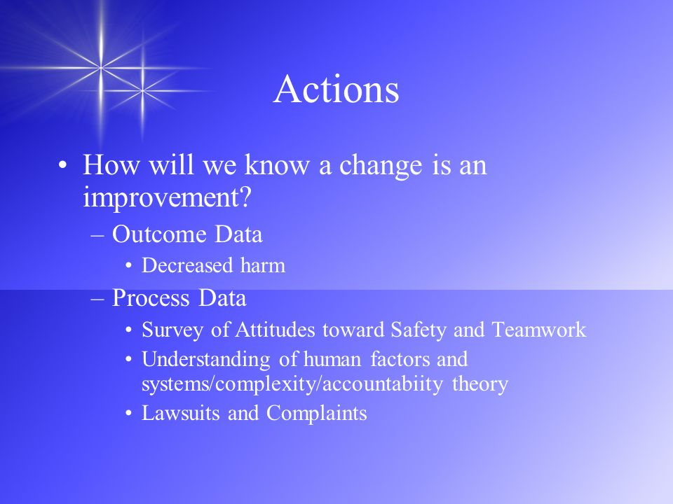 Actions How will we know a change is an improvement Outcome Data