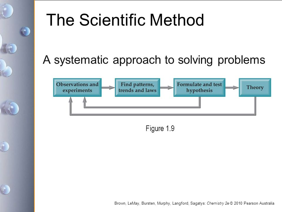The Scientific Method A systematic approach to solving problems