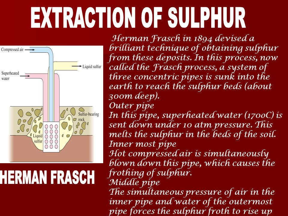 Allotrophy Of Sulphur What Is Allotrophy Allotropy Is The