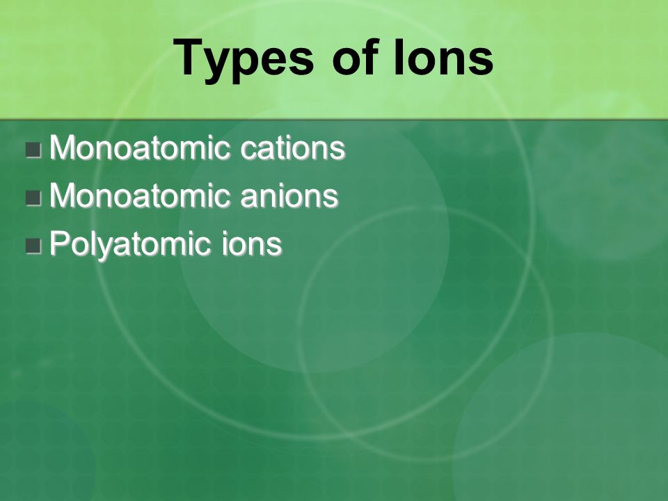 Types of Ions Monoatomic cations Monoatomic anions Polyatomic ions