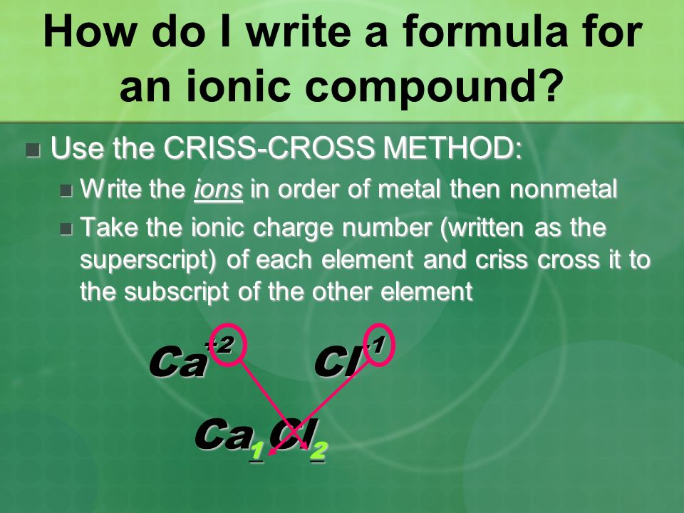 How do I write a formula for an ionic compound