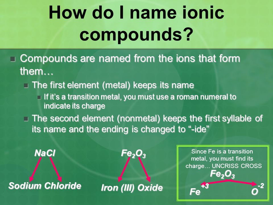 How do I name ionic compounds
