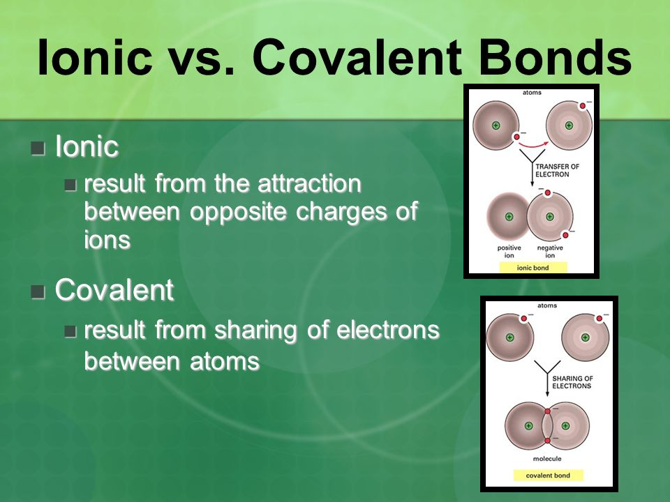 Ionic vs. Covalent Bonds