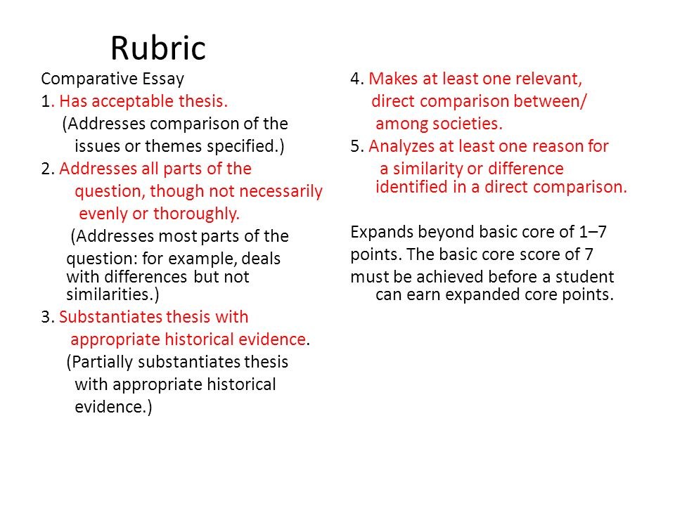 character comparison essay rubric Comparison essay outline  this rubric is the structure of a comparison essay completely and absolutely depends on the character of comparison essays can.