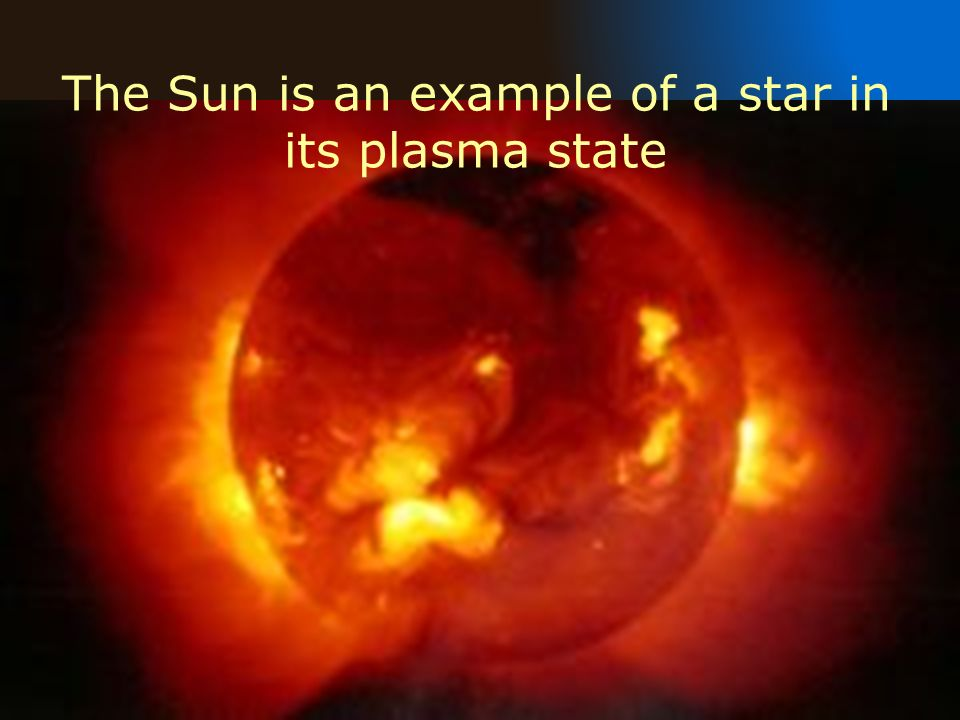 States Of Matter Four States Solid Liquid Gas Plasma Ppt Video