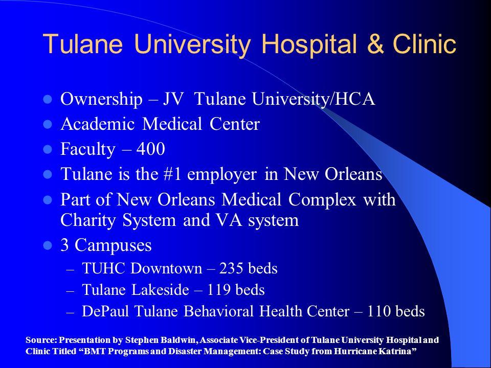 Tulane University Hospital & Clinic