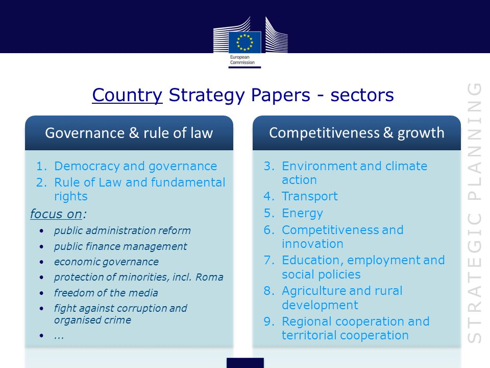 Country Strategy Papers - sectors