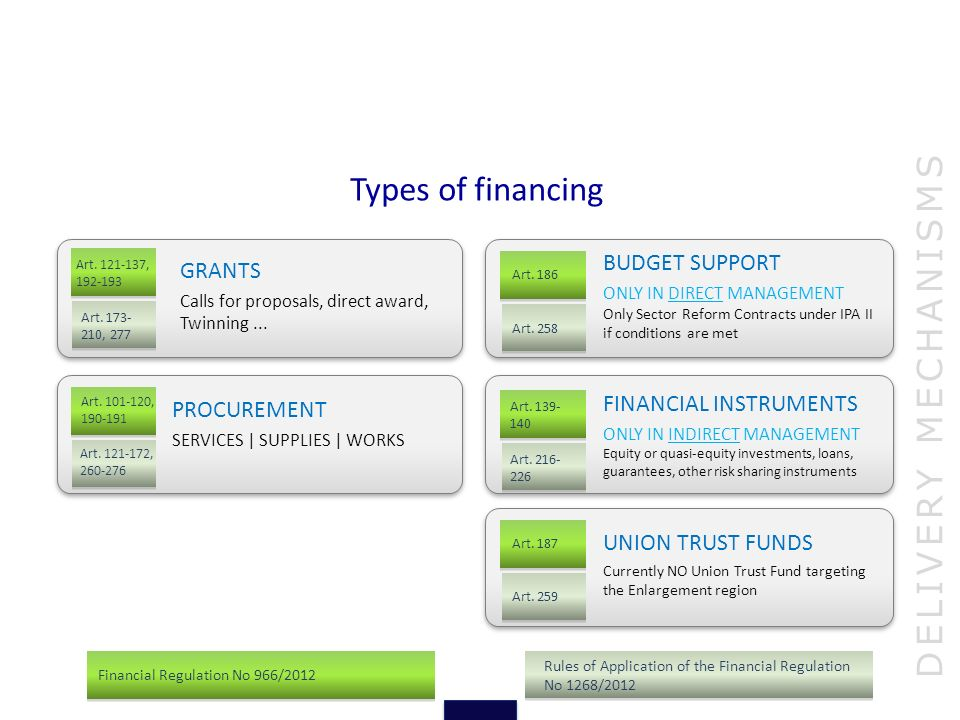 Types of financing DELIVERY MECHANISMS BUDGET SUPPORT GRANTS