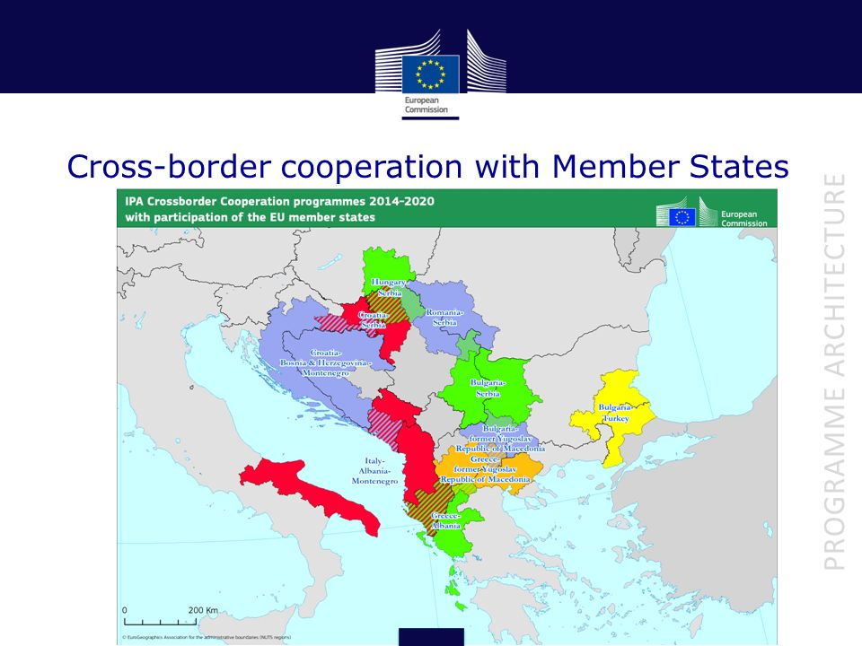Cross-border cooperation with Member States