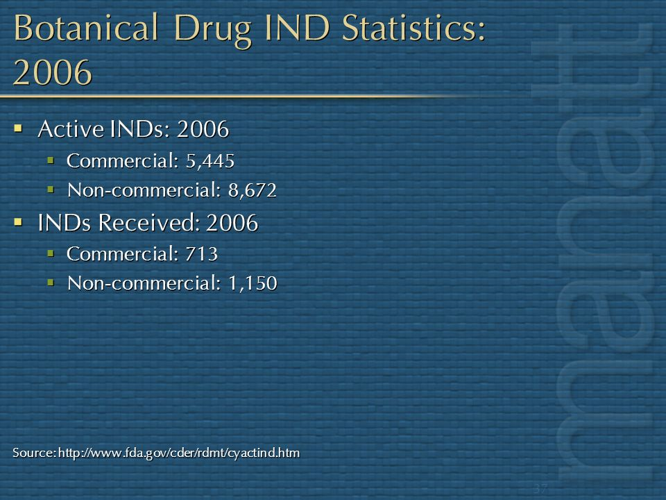 Botanical Drug IND Statistics: 2006