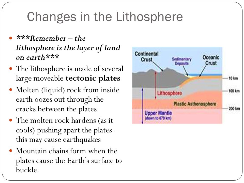Changes in the Lithosphere