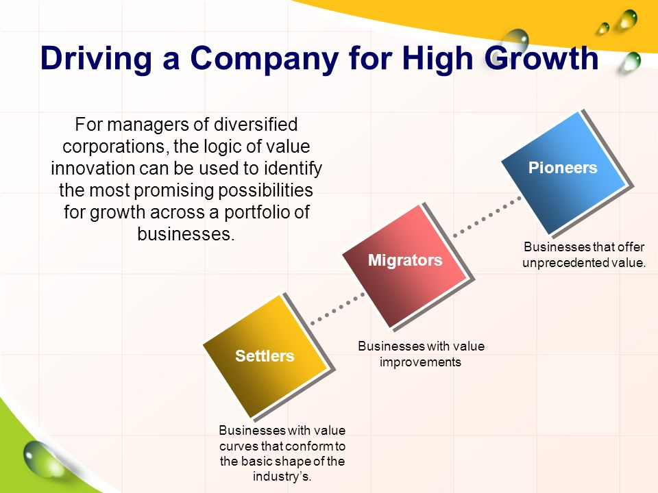 value innovation the strategic logic of Your strategy statement articulates your startup's competitive advantage, objectives  maximizing shareholder value is one strategic  it describes the logic .
