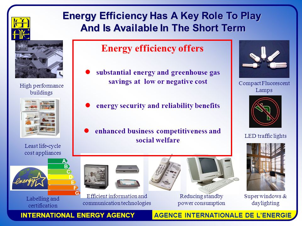 World energy perspectives and consequences for europe for Super energy efficient windows
