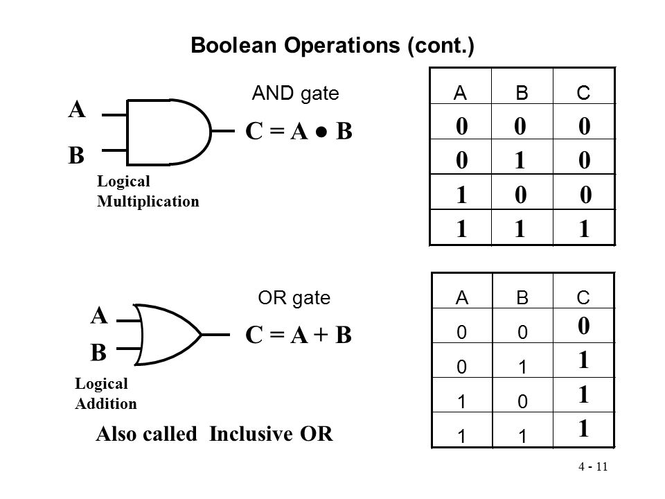 Boolean Operations (cont.)