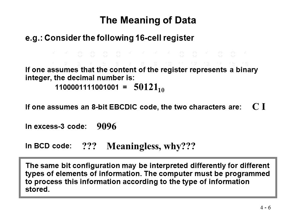 The Meaning of Data 5012110 C I 9096 Meaningless, why