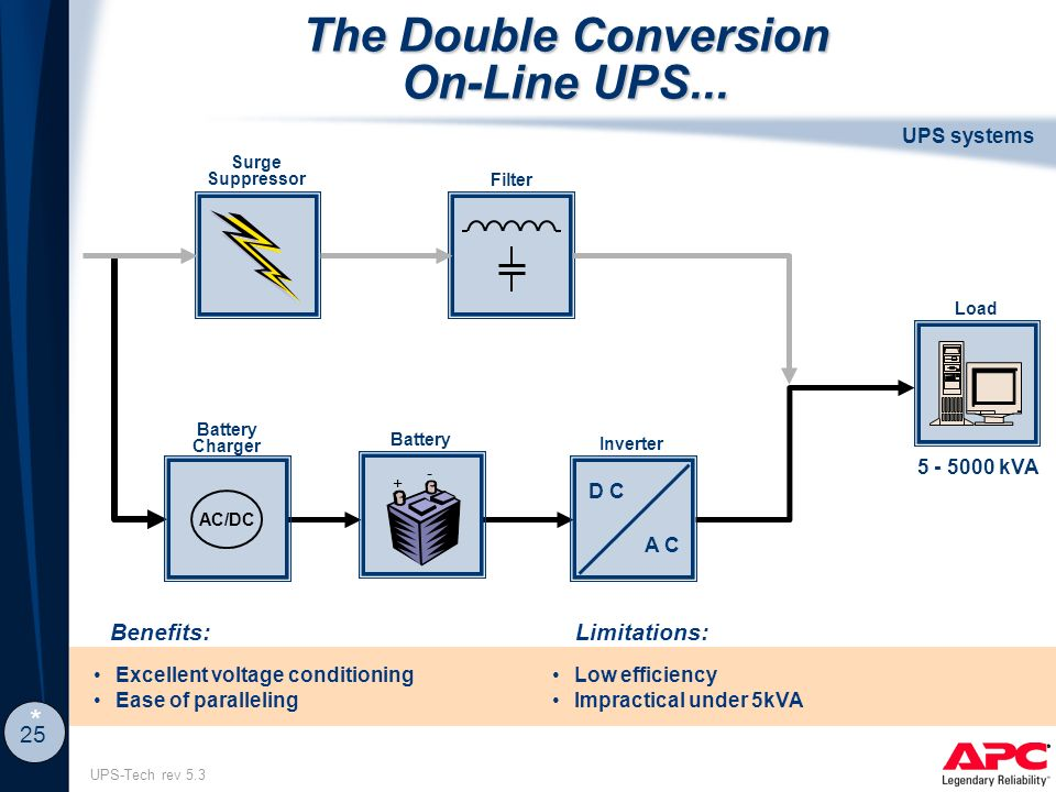 Show information navigation links move the cursor across the the double conversion on line ups ccuart Gallery