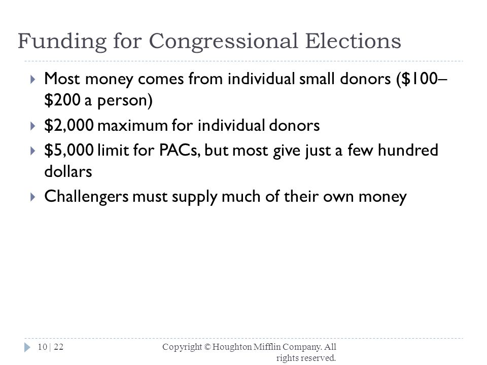 Funding for Congressional Elections