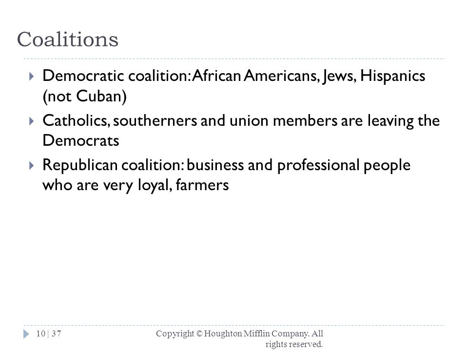Coalitions Democratic coalition: African Americans, Jews, Hispanics (not Cuban) Catholics, southerners and union members are leaving the Democrats.