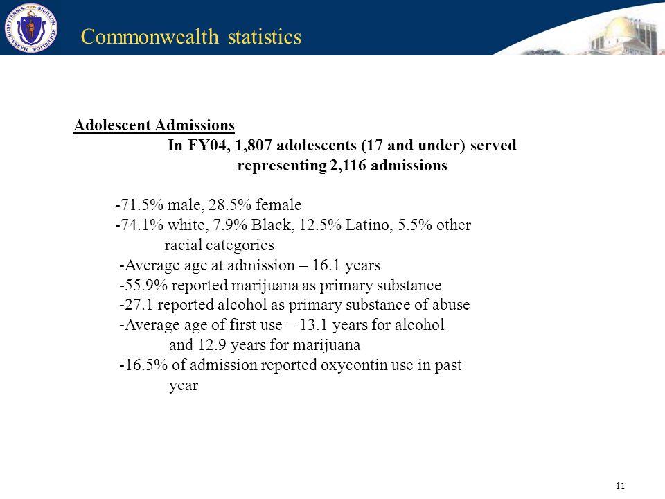 Commonwealth statistics