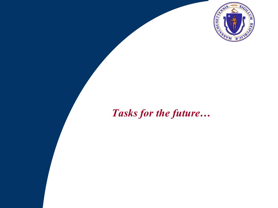 Tasks for the future…