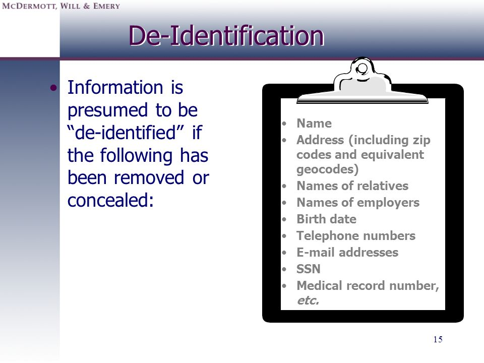 De-Identification Name. Address (including zip codes and equivalent geocodes) Names of relatives.