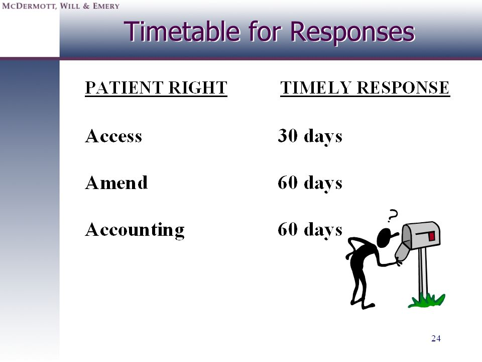 Timetable for Responses