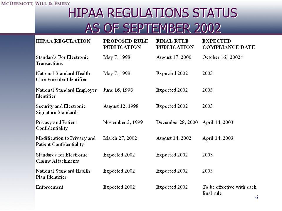 HIPAA REGULATIONS STATUS AS OF SEPTEMBER 2002