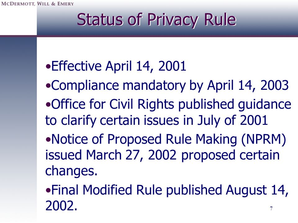 Status of Privacy Rule Effective April 14, 2001