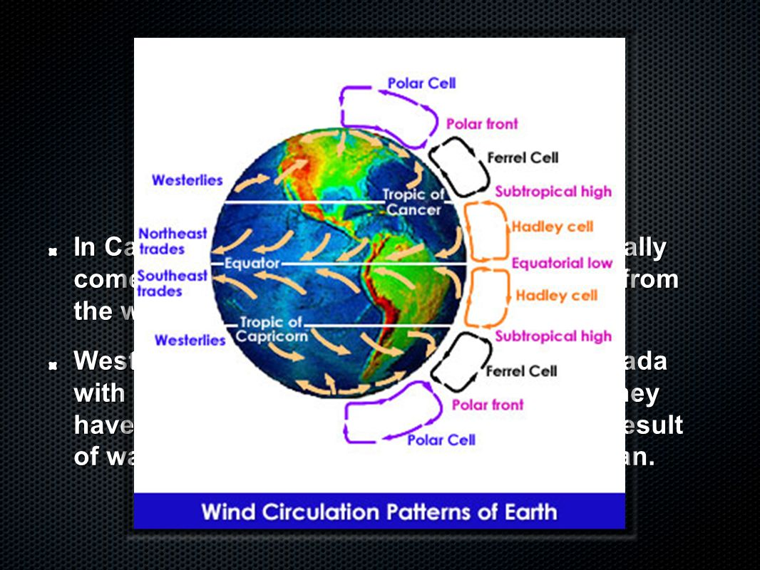 Wind Direction In Canada, prevailing winds (those that usually come from one direction) most often come from the west, or from the north.