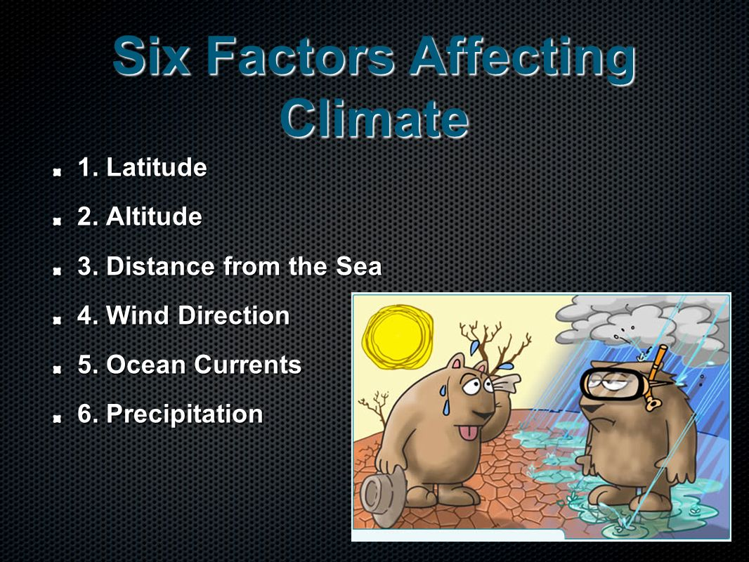 Six Factors Affecting Climate