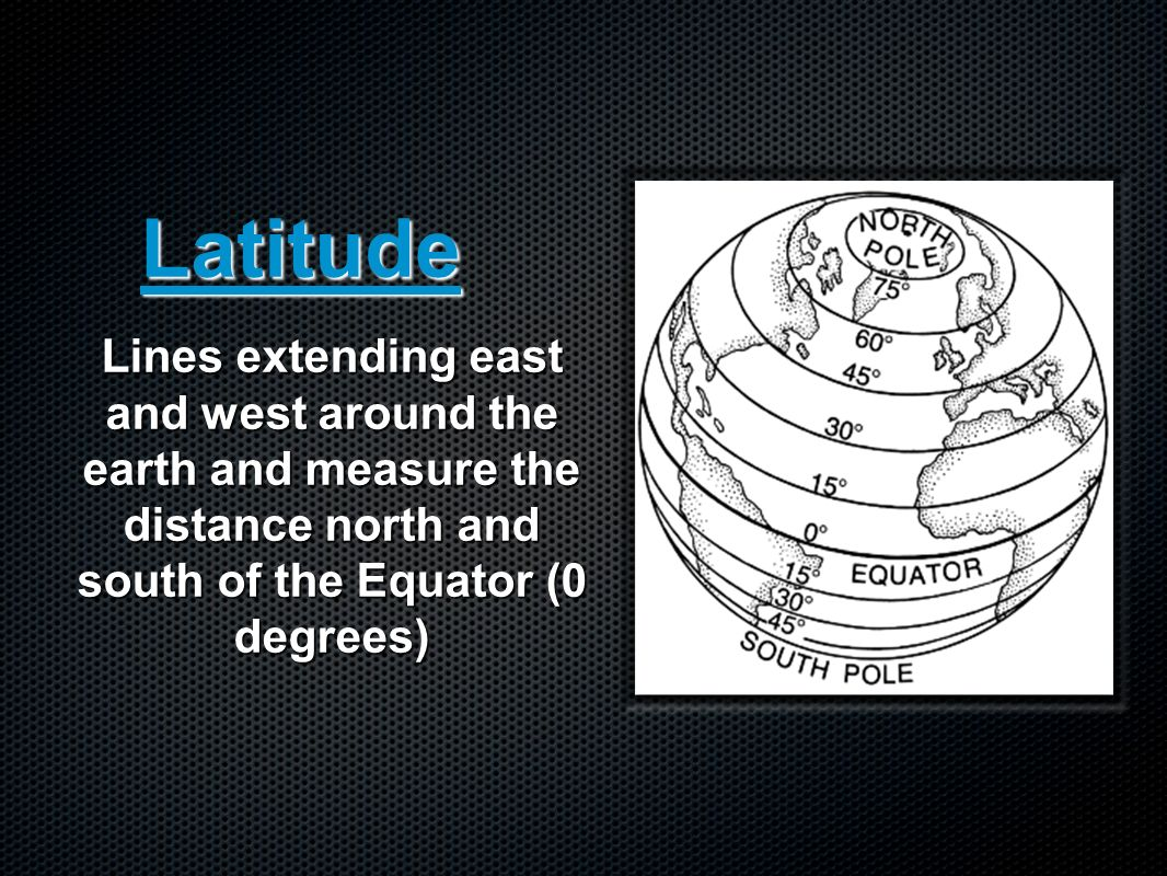 Latitude Lines extending east and west around the earth and measure the distance north and south of the Equator (0 degrees)