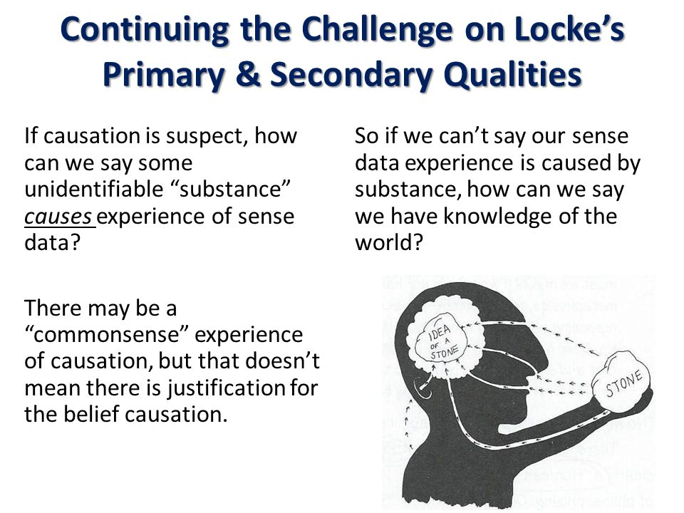"""descartes say about primary qualities Galileo, descartes, boyle, and locke all were impressed with the difference  between """"primary"""" and """"secondary"""" qualities primary qualities were objective in  the."""