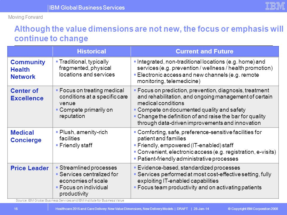 Moving Forward Although the value dimensions are not new, the focus or emphasis will continue to change.